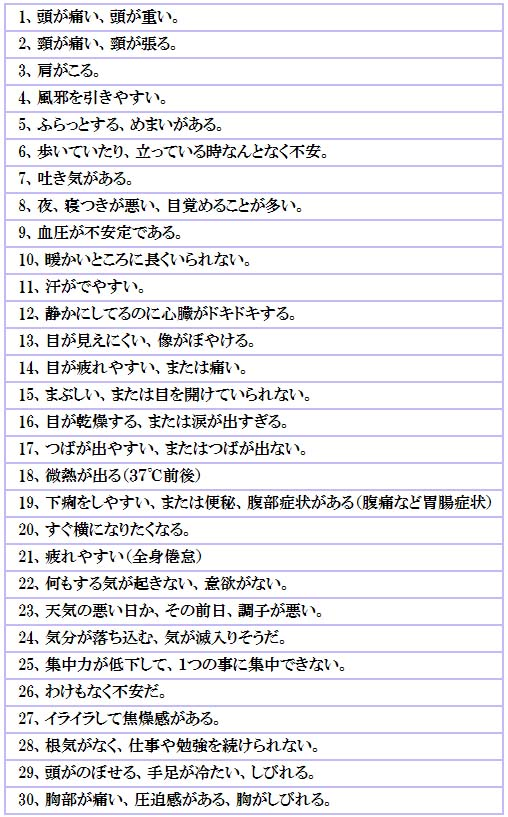 cmnsチェック表